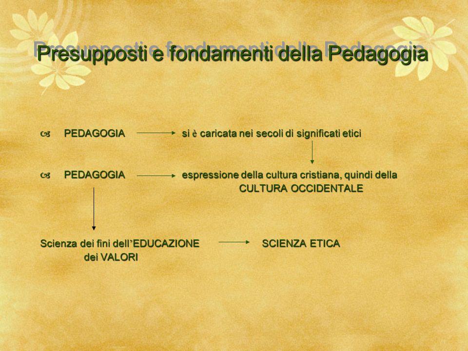 Presupposti e fondamenti della Pedagogia  PEDAGOGIA si è caricata nei secoli di significati etici  PEDAGOGIA espressione della cultura cristiana, qu