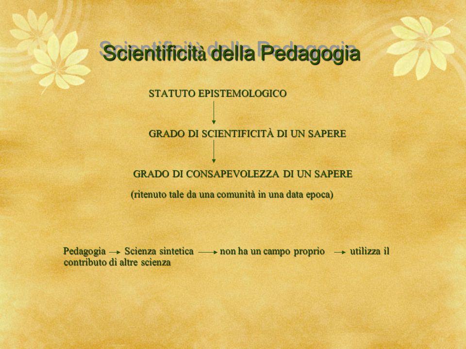 Scientificit à della Pedagogia STATUTO EPISTEMOLOGICO STATUTO EPISTEMOLOGICO GRADO DI SCIENTIFICITÀ DI UN SAPERE GRADO DI SCIENTIFICITÀ DI UN SAPERE G