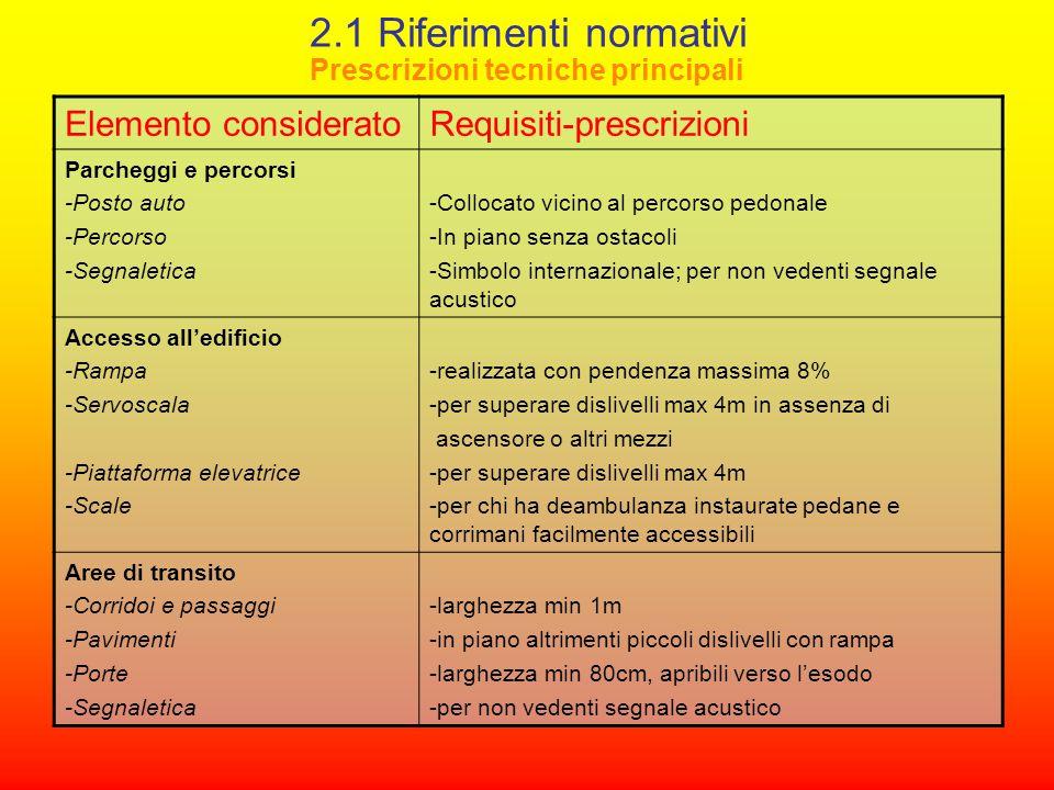 2.1 Riferimenti normativi Elemento consideratoRequisiti-prescrizioni Parcheggi e percorsi -Posto auto -Percorso -Segnaletica -Collocato vicino al perc