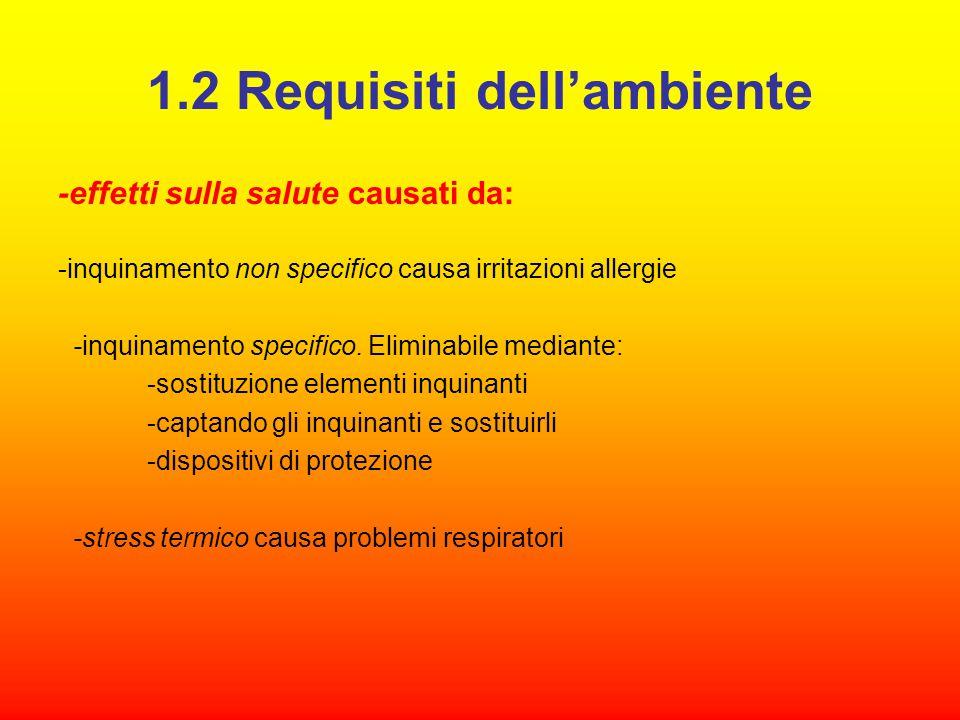1.2 Requisiti dell'ambiente -effetti sulla salute causati da: -inquinamento non specifico causa irritazioni allergie -inquinamento specifico. Eliminab