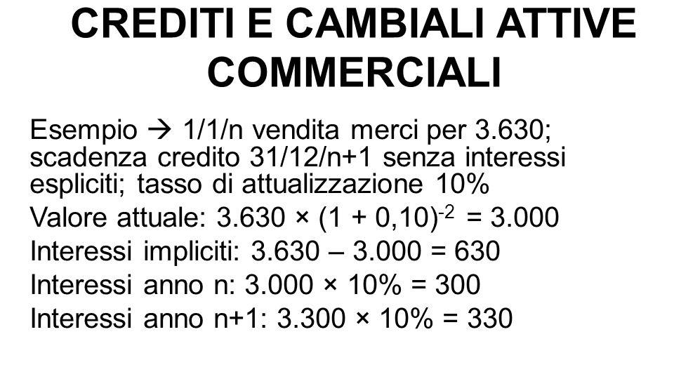 CREDITI E CAMBIALI ATTIVE COMMERCIALI Esempio  1/1/n vendita merci per 3.630; scadenza credito 31/12/n+1 senza interessi espliciti; tasso di attualiz