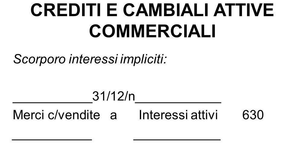CREDITI E CAMBIALI ATTIVE COMMERCIALI Scorporo interessi impliciti: ___________31/12/n____________ Merci c/vendite a Interessi attivi 630 ___________