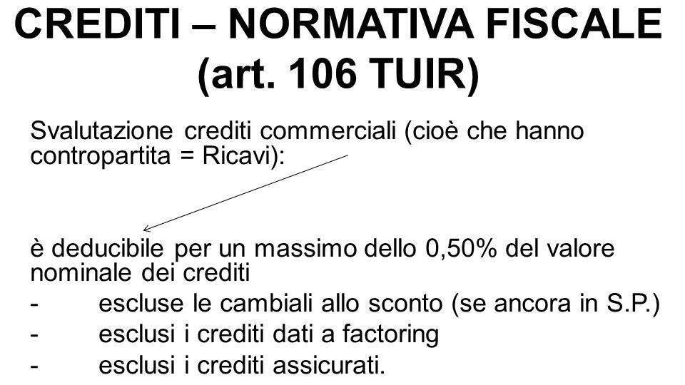 CREDITI – NORMATIVA FISCALE (art. 106 TUIR) Svalutazione crediti commerciali (cioè che hanno contropartita = Ricavi): è deducibile per un massimo dell