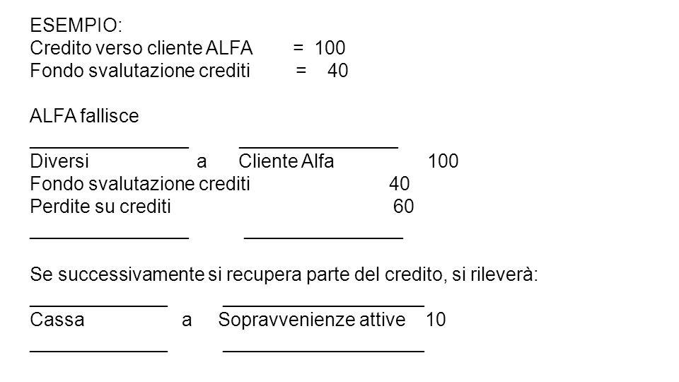 ESEMPIO: Credito verso cliente ALFA = 100 Fondo svalutazione crediti = 40 ALFA fallisce _______________ Diversi a Cliente Alfa 100 Fondo svalutazione