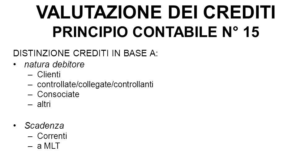 VALUTAZIONE DEI CREDITI PRINCIPIO CONTABILE N° 15 DISTINZIONE CREDITI IN BASE A: natura debitore –Clienti –controllate/collegate/controllanti –Consoci