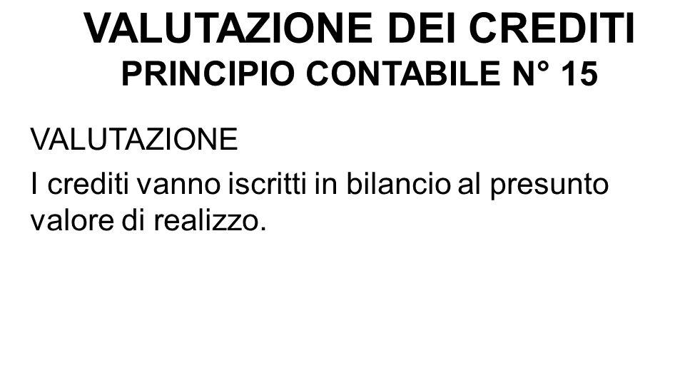 CREDITI – NORMATIVA FISCALE (art.