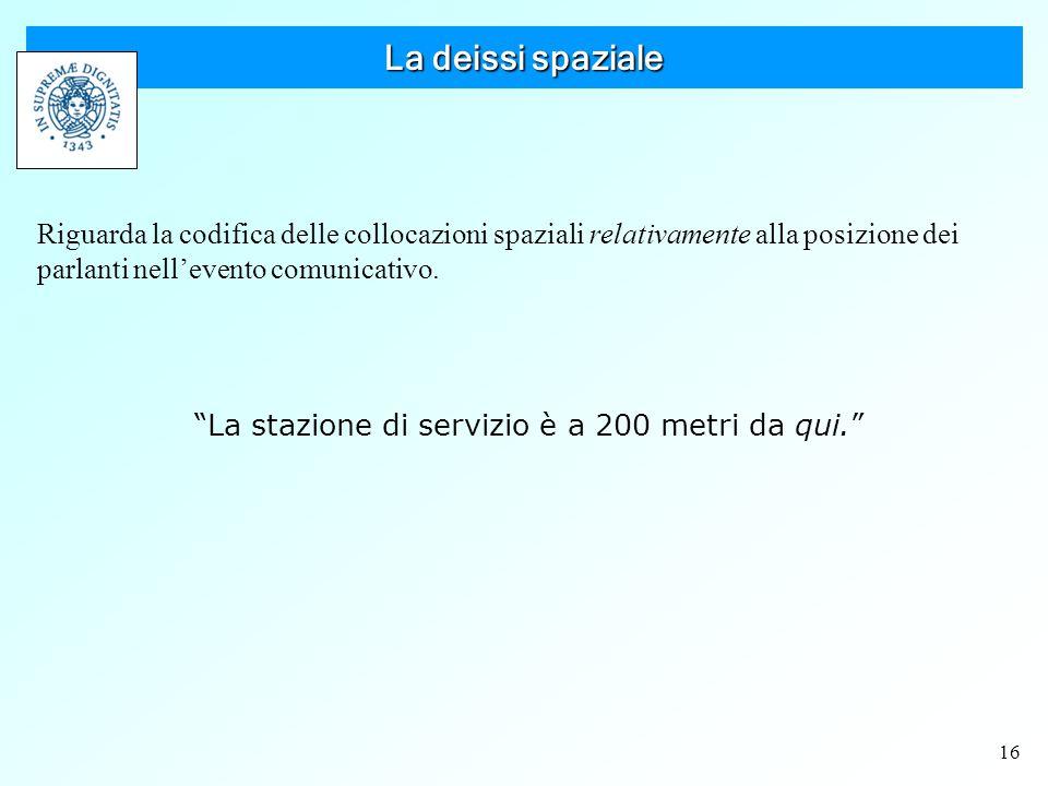 16 La deissi spaziale Riguarda la codifica delle collocazioni spaziali relativamente alla posizione dei parlanti nell'evento comunicativo.