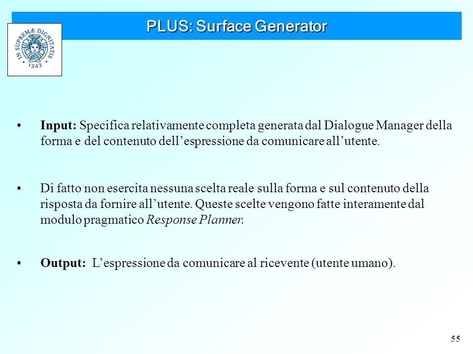 55 PLUS: Surface Generator Input: Specifica relativamente completa generata dal Dialogue Manager della forma e del contenuto dell'espressione da comunicare all'utente.