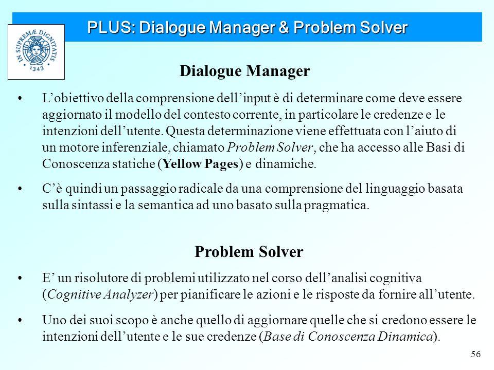 56 PLUS: Dialogue Manager & Problem Solver L'obiettivo della comprensione dell'input è di determinare come deve essere aggiornato il modello del contesto corrente, in particolare le credenze e le intenzioni dell'utente.