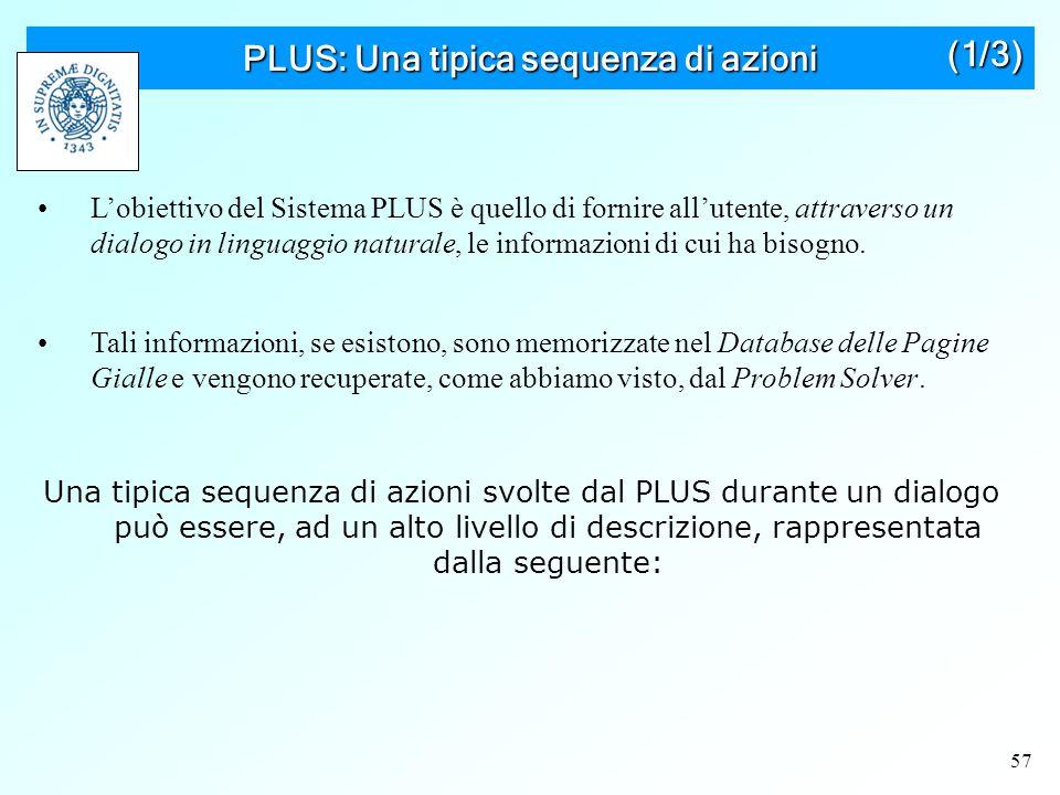 57 PLUS: Una tipica sequenza di azioni L'obiettivo del Sistema PLUS è quello di fornire all'utente, attraverso un dialogo in linguaggio naturale, le informazioni di cui ha bisogno.