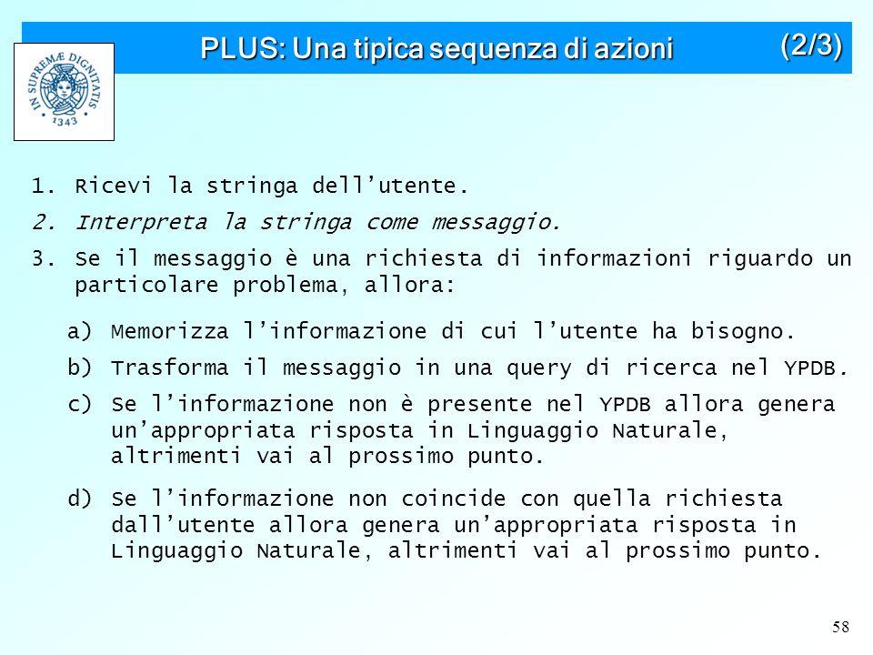 58 PLUS: Una tipica sequenza di azioni 1.Ricevi la stringa dell'utente.