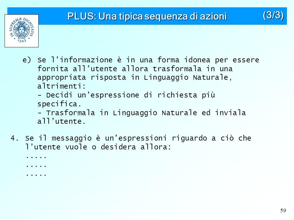 59 PLUS: Una tipica sequenza di azioni (3/3) e)Se l'informazione è in una forma idonea per essere fornita all'utente allora trasformala in una appropriata risposta in Linguaggio Naturale, altrimenti: - Decidi un'espressione di richiesta più specifica.