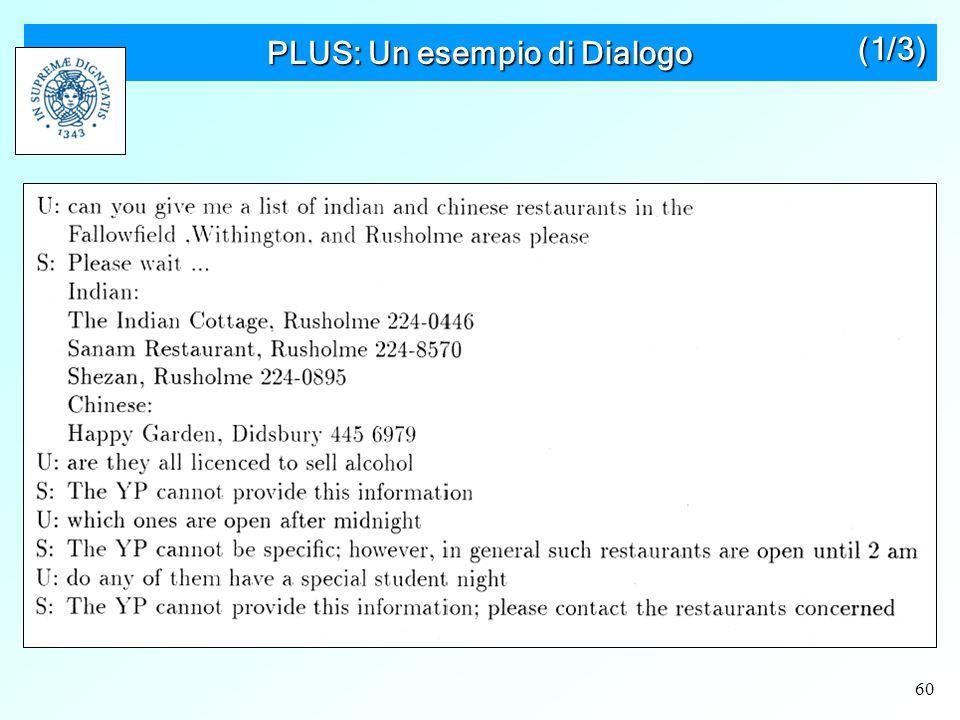 60 PLUS: Un esempio di Dialogo (1/3)