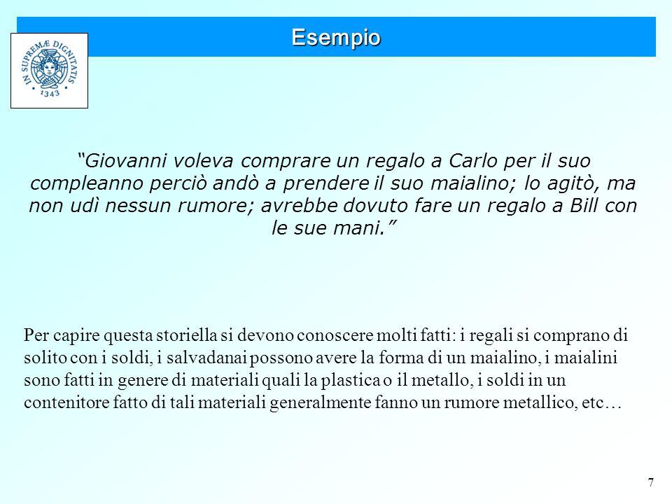 28 La Pragmatica computazionale Spesso in letteratura, l'interpretazione delle espressioni viene considerata solo all'interno di monologhi.