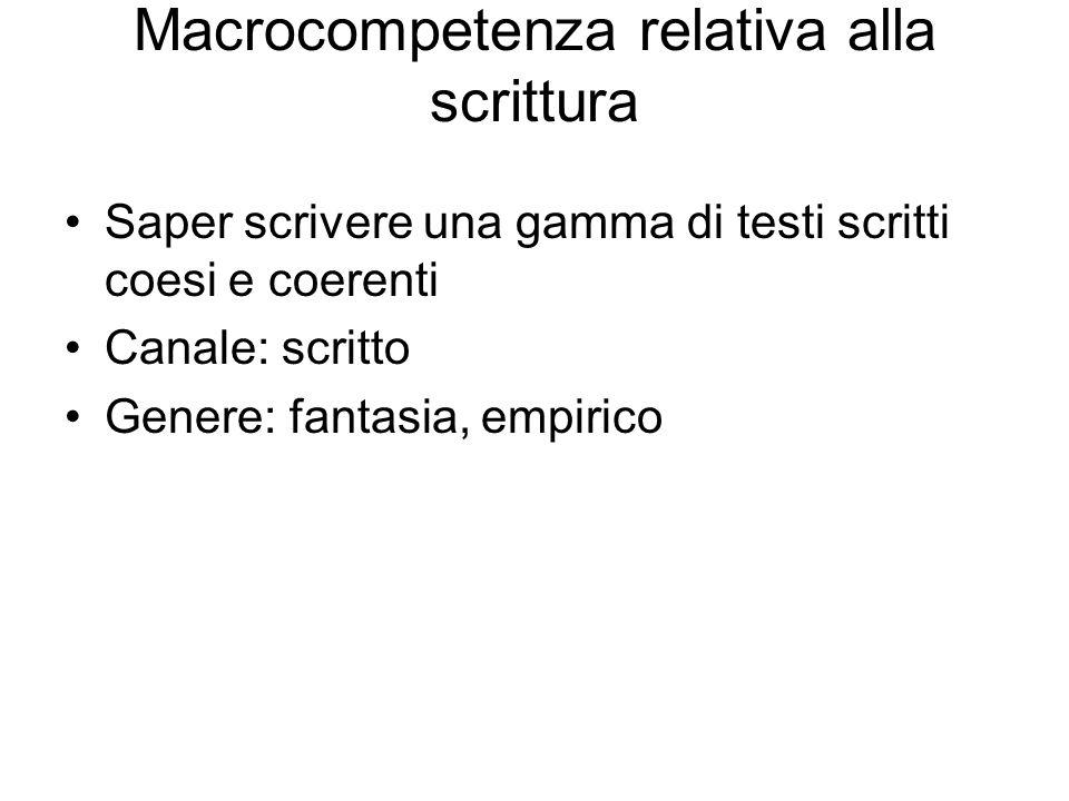 Macrocompetenza relativa alla scrittura Saper scrivere una gamma di testi scritti coesi e coerenti Canale: scritto Genere: fantasia, empirico