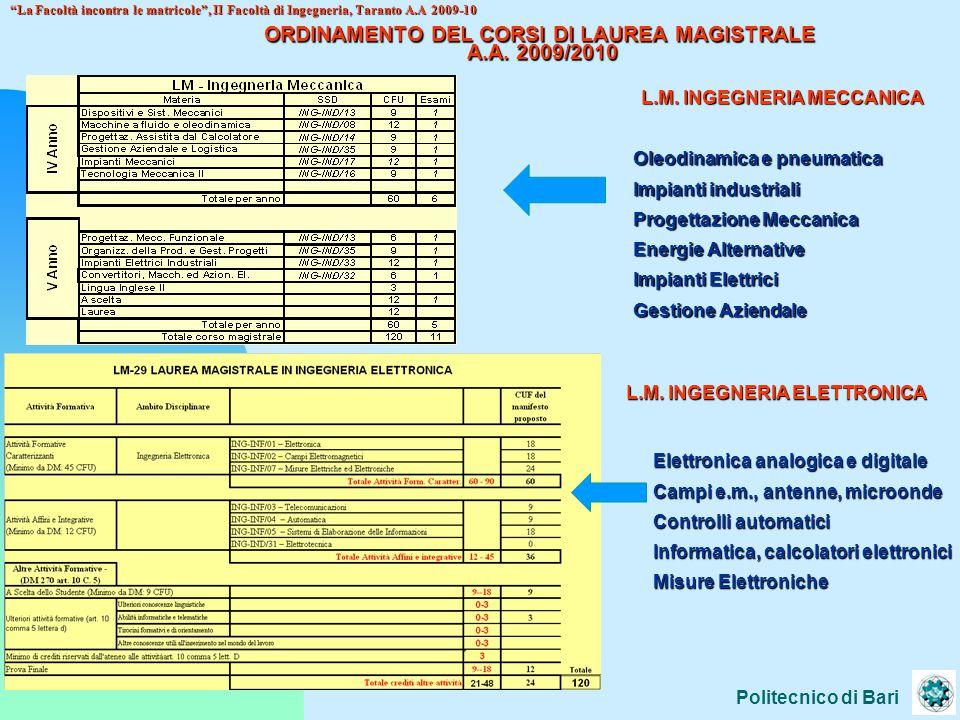 Politecnico di Bari La Facoltà incontra le matricole , II Facoltà di Ingegneria, Taranto A.A 2009-10 ORDINAMENTO DEL CORSI DI LAUREA MAGISTRALE A.A.