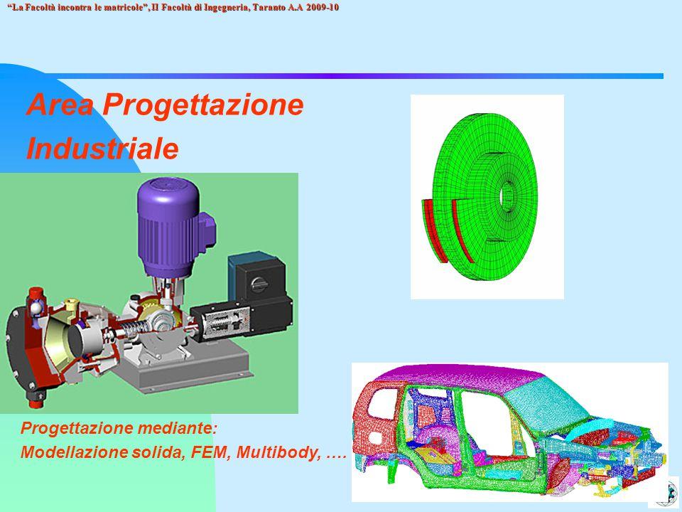Politecnico di Bari La Facoltà incontra le matricole , II Facoltà di Ingegneria, Taranto A.A 2009-10 Area Progettazione Industriale Progettazione mediante: Modellazione solida, FEM, Multibody, ….
