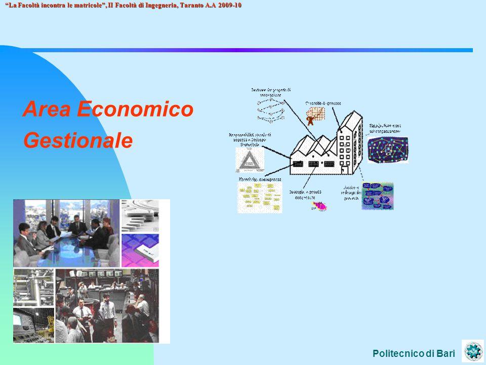 Politecnico di Bari La Facoltà incontra le matricole , II Facoltà di Ingegneria, Taranto A.A 2009-10 Area Economico Gestionale
