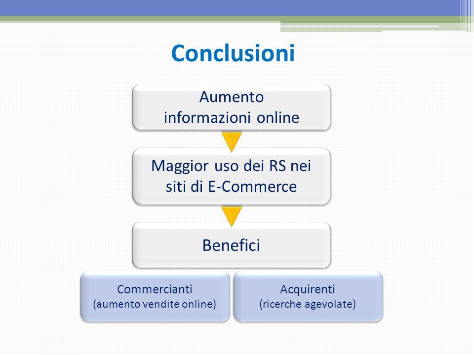 Conclusioni Aumento informazioni online Maggior uso dei RS nei siti di E-Commerce Benefici Commercianti (aumento vendite online) Acquirenti (ricerche