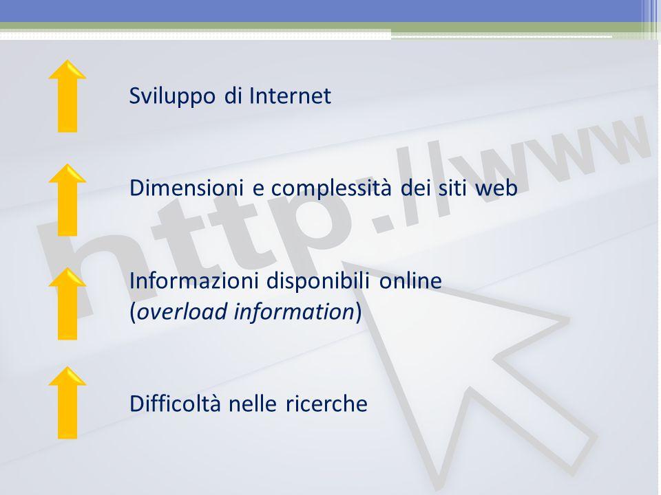 Sviluppo di Internet Dimensioni e complessità dei siti web Informazioni disponibili online (overload information) Difficoltà nelle ricerche