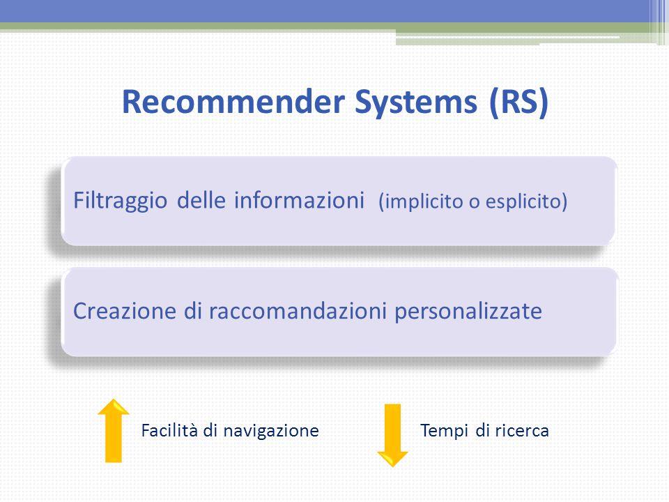 Recommender Systems (RS) Filtraggio delle informazioni (implicito o esplicito) Creazione di raccomandazioni personalizzate Facilità di navigazioneTemp