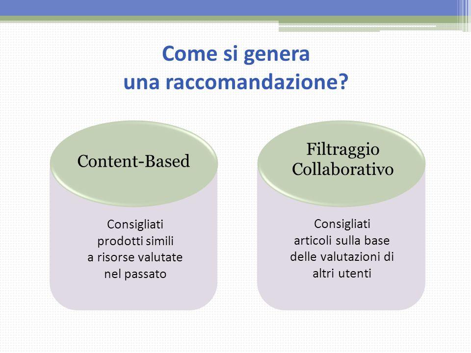 Come si genera una raccomandazione? Content-Based Filtraggio Collaborativo Consigliati prodotti simili a risorse valutate nel passato Consigliati arti