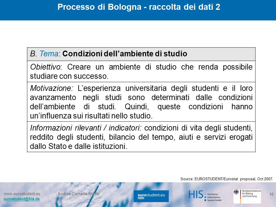 www.eurostudent.eu Andrea-Cornelia Riedel eurostudent@his.de 10 B. Tema: Condizioni dell'ambiente di studio Obiettivo: Creare un ambiente di studio ch