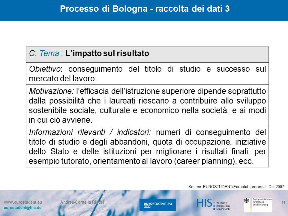 www.eurostudent.eu Andrea-Cornelia Riedel eurostudent@his.de 11 C. Tema : L'impatto sul risultato Obiettivo: conseguimento del titolo di studio e succ