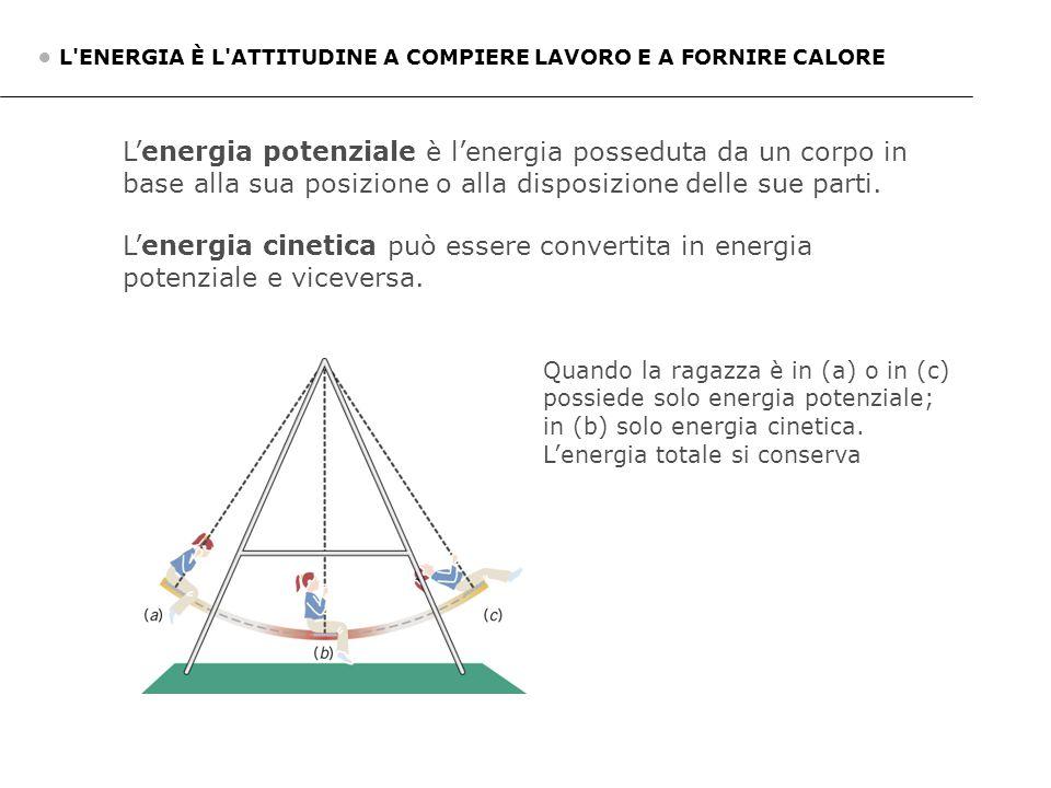 L'ENERGIA È L'ATTITUDINE A COMPIERE LAVORO E A FORNIRE CALORE L'energia potenziale è l'energia posseduta da un corpo in base alla sua posizione o alla