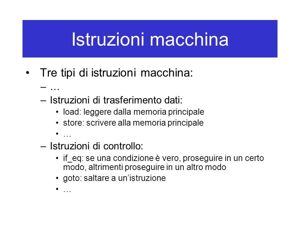 Istruzioni macchina Tre tipi di istruzioni macchina: –… –Istruzioni di trasferimento dati: load: leggere dalla memoria principale store: scrivere alla memoria principale … –Istruzioni di controllo: if_eq: se una condizione è vero, proseguire in un certo modo, altrimenti proseguire in un altro modo goto: saltare a un'istruzione …