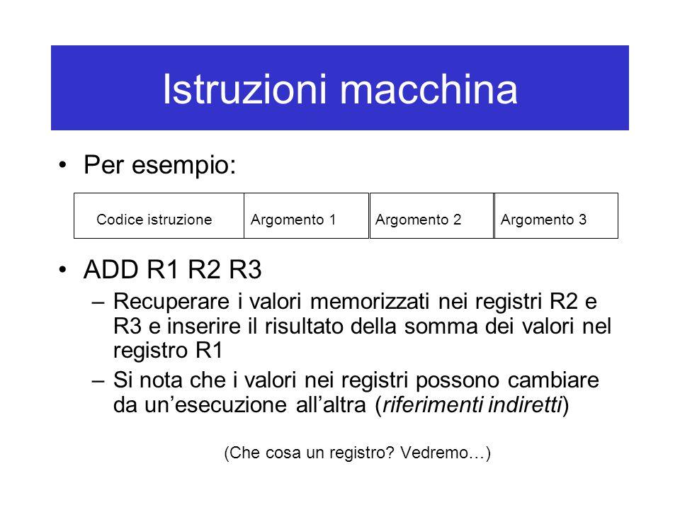 Istruzioni macchina Per esempio: ADD R1 R2 R3 –Recuperare i valori memorizzati nei registri R2 e R3 e inserire il risultato della somma dei valori nel registro R1 –Si nota che i valori nei registri possono cambiare da un'esecuzione all'altra (riferimenti indiretti) (Che cosa un registro.