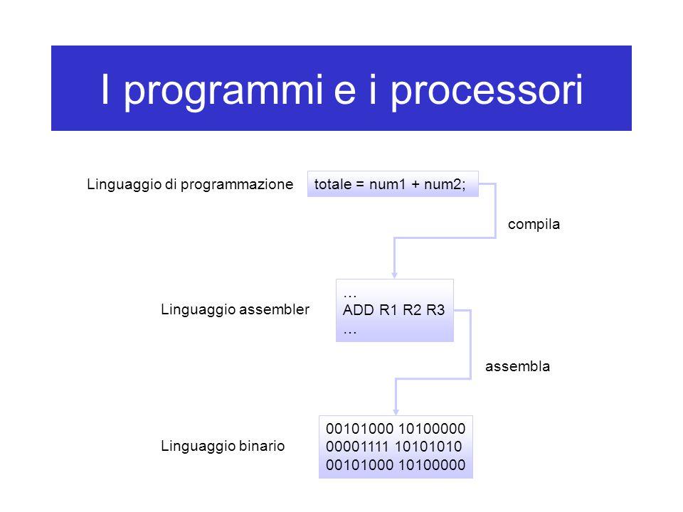 I programmi e i processori … ADD R1 R2 R3 … totale = num1 + num2; 00101000 10100000 00001111 10101010 00101000 10100000 compila assembla Linguaggio di programmazione Linguaggio assembler Linguaggio binario