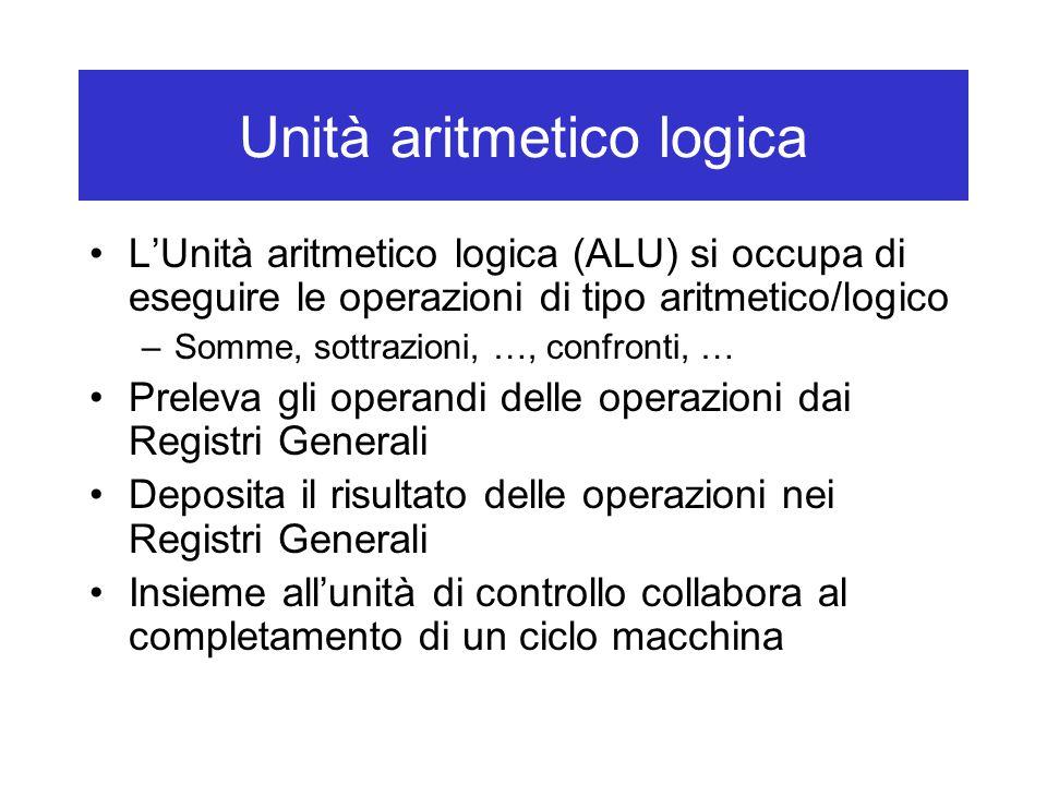 Unità aritmetico logica L'Unità aritmetico logica (ALU) si occupa di eseguire le operazioni di tipo aritmetico/logico –Somme, sottrazioni, …, confronti, … Preleva gli operandi delle operazioni dai Registri Generali Deposita il risultato delle operazioni nei Registri Generali Insieme all'unità di controllo collabora al completamento di un ciclo macchina