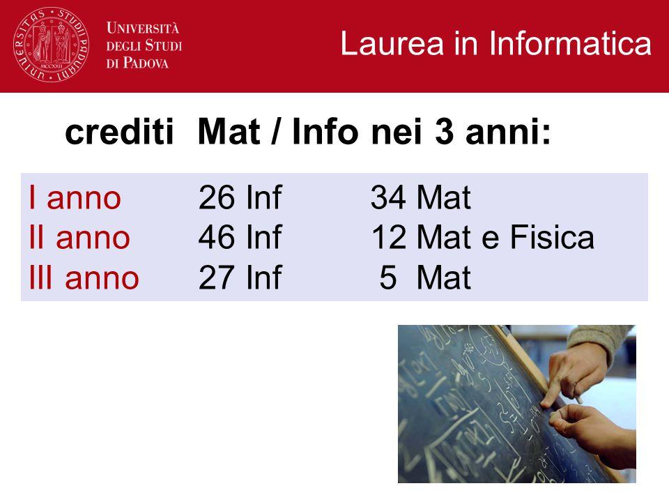 I anno 26 Inf 34 Mat II anno 46 Inf 12 Mat e Fisica III anno 27 Inf 5 Mat crediti Mat / Info nei 3 anni: Laurea in Informatica