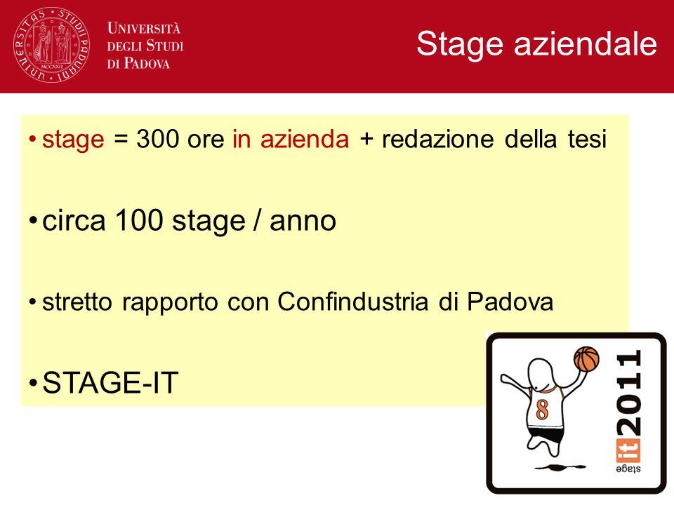 Stage aziendale stage = 300 ore in azienda + redazione della tesi circa 100 stage / anno stretto rapporto con Confindustria di Padova STAGE-IT