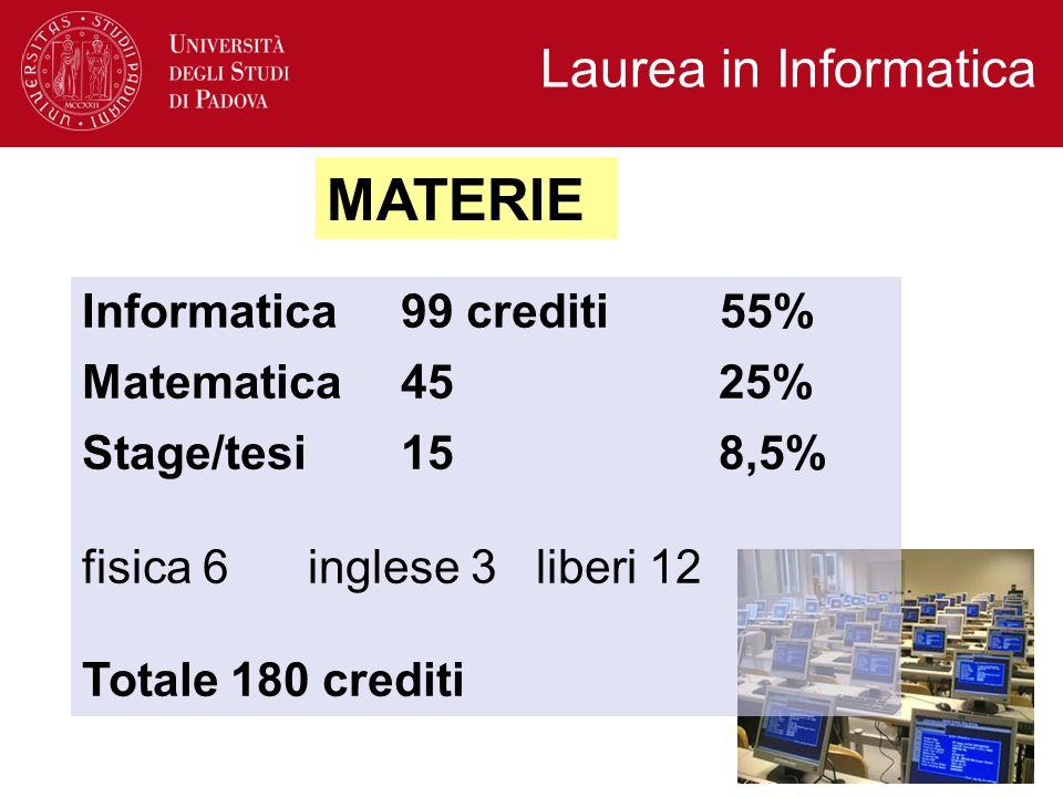 Laurea in Informatica Informatica99 crediti 55% Matematica45 25% Stage/tesi15 8,5% fisica 6 inglese 3 liberi 12 Totale 180 crediti MATERIE