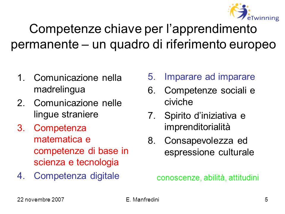 22 novembre 2007E. Manfredini5 Competenze chiave per l'apprendimento permanente – un quadro di riferimento europeo 1.Comunicazione nella madrelingua 2