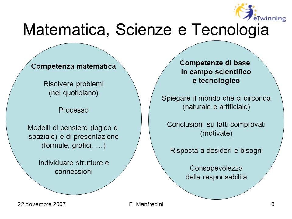 22 novembre 2007E. Manfredini6 Matematica, Scienze e Tecnologia Competenza matematica Risolvere problemi (nel quotidiano) Processo Modelli di pensiero