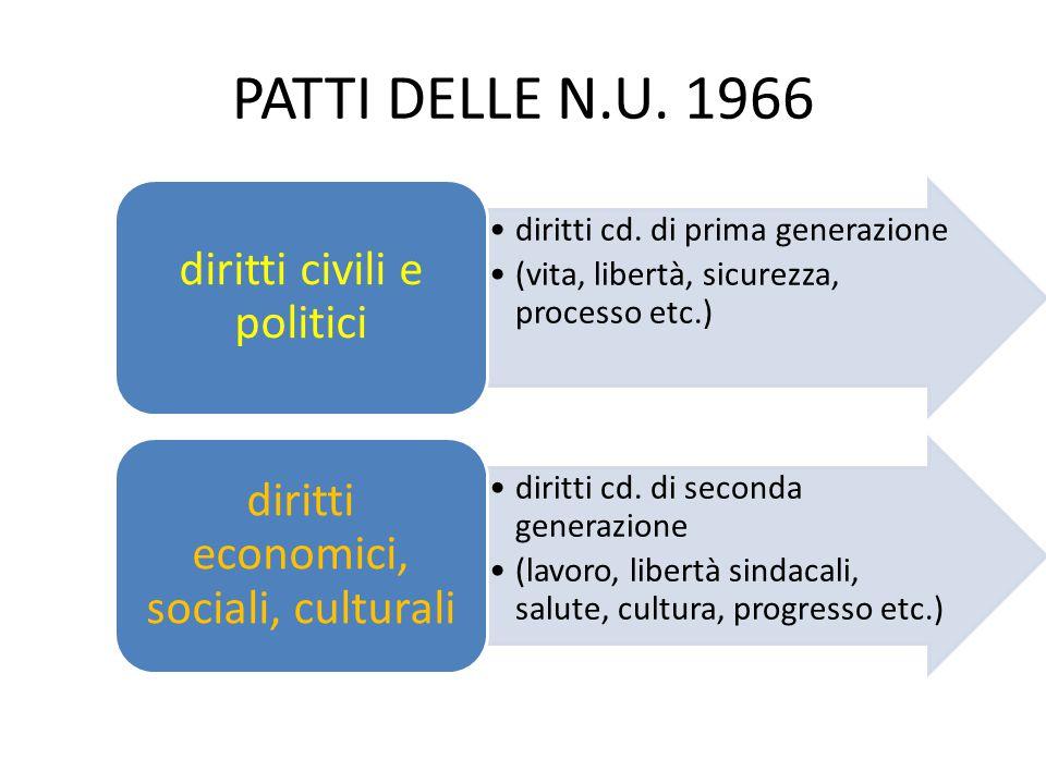 PATTI DELLE N.U. 1966 diritti cd.