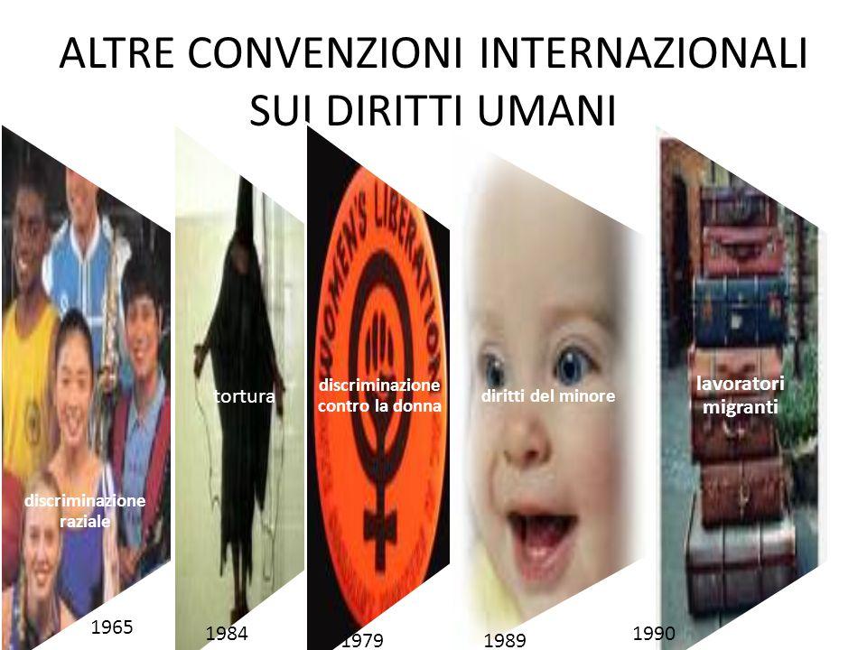 ALTRE CONVENZIONI INTERNAZIONALI SUI DIRITTI UMANI discriminazione raziale tortura discriminazione contro la donna diritti del minore lavoratori migranti 1965 1984 19791989 1990