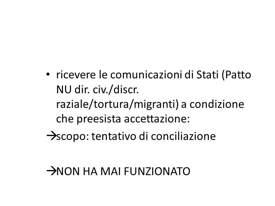 ricevere le comunicazioni di Stati (Patto NU dir. civ./discr.