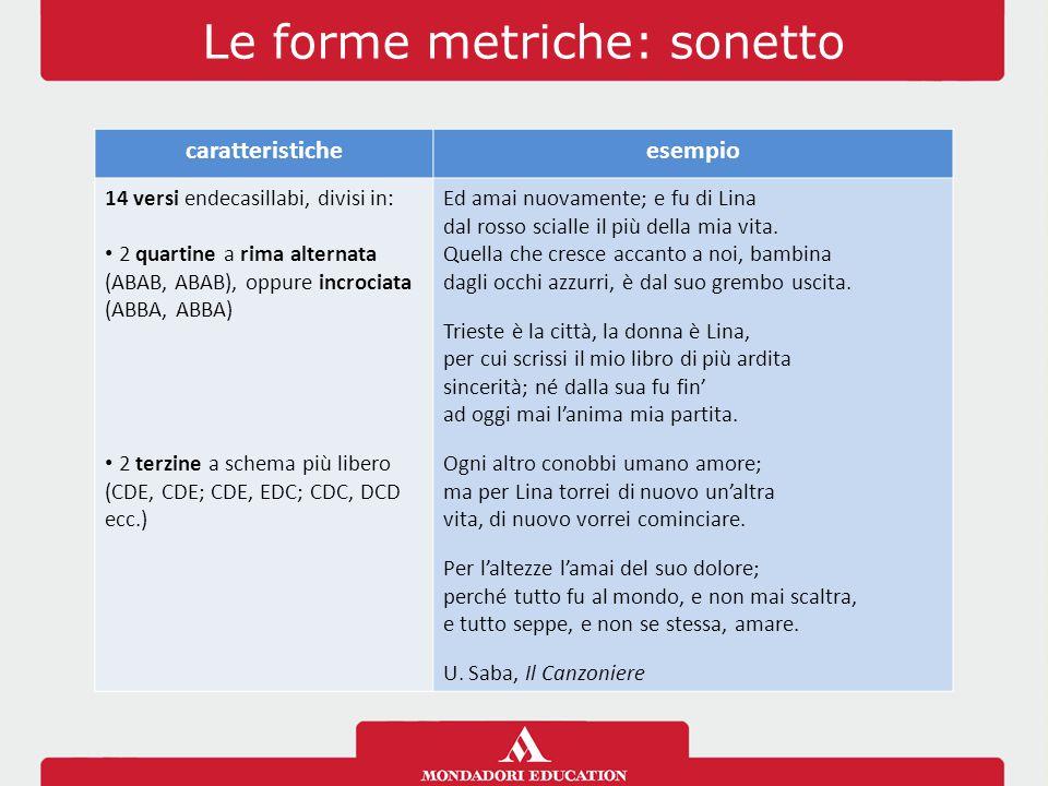 Le forme metriche: sonetto caratteristicheesempio 14 versi endecasillabi, divisi in: 2 quartine a rima alternata (ABAB, ABAB), oppure incrociata (ABBA