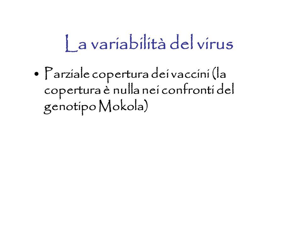 La variabilità del virus Parziale copertura dei vaccini (la copertura è nulla nei confronti del genotipo Mokola)