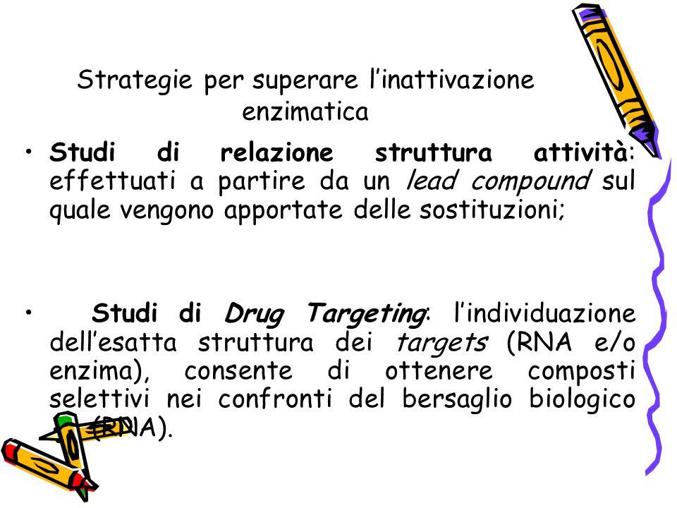 Strategie per superare l'inattivazione enzimatica Studi di relazione struttura attività: effettuati a partire da un lead compound sul quale vengono ap