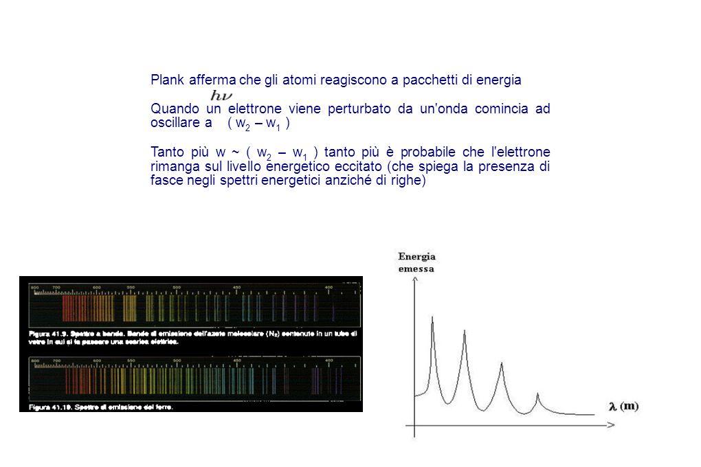 Plank afferma che gli atomi reagiscono a pacchetti di energia Quando un elettrone viene perturbato da un onda comincia ad oscillare a ( w 2 – w 1 ) Tanto più w ~ ( w 2 – w 1 ) tanto più è probabile che l elettrone rimanga sul livello energetico eccitato (che spiega la presenza di fasce negli spettri energetici anziché di righe)