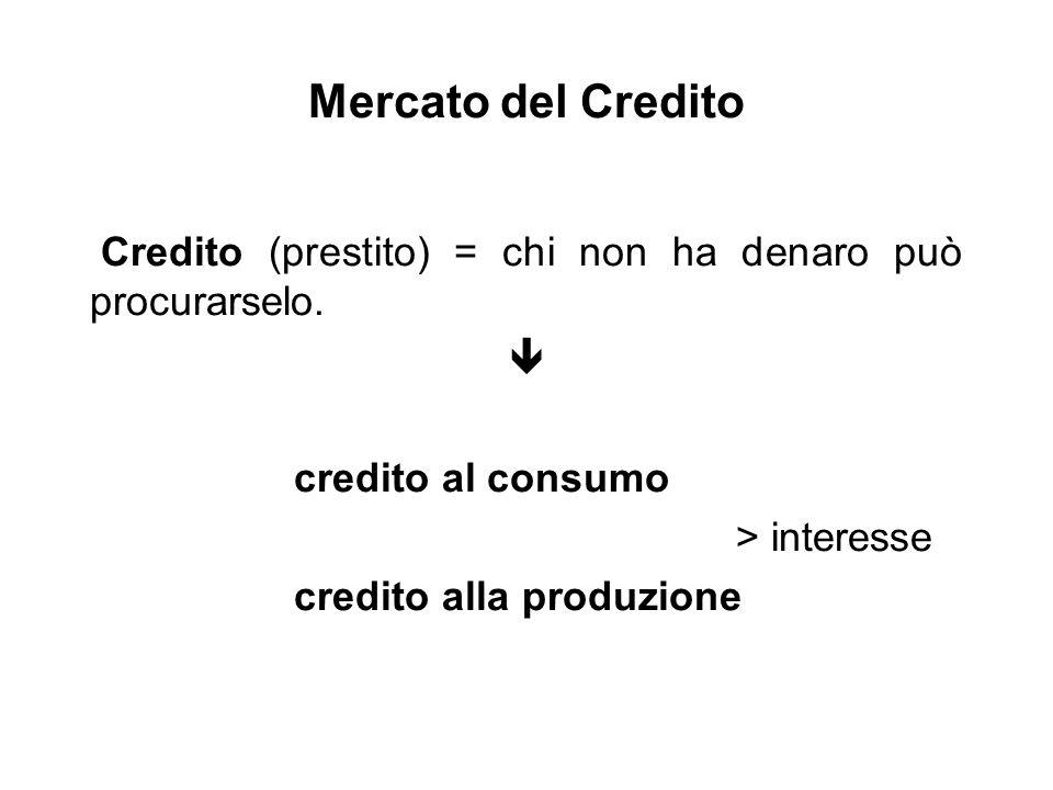 Funzioni del credito 1- Credito = l insieme delle operazioni economiche caratterizzate da un prestito 2- Si realizza perché c è un vantaggio per il creditore (tasso d interesse) e una fiducia nei confronti del debitore 3- «Tra credito e moneta non ci sono differenze di funzioni» 4- L unica differenza consiste nel fatto che il credito è una moneta fiduciaria, mentre la moneta reale ha valore legato al metallo di cui è fatta (oggi no)