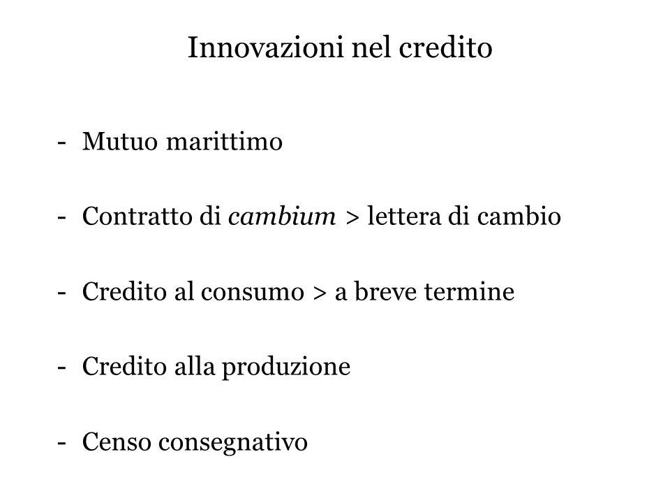 Innovazioni nel credito -Mutuo marittimo -Contratto di cambium > lettera di cambio -Credito al consumo > a breve termine -Credito alla produzione -Censo consegnativo