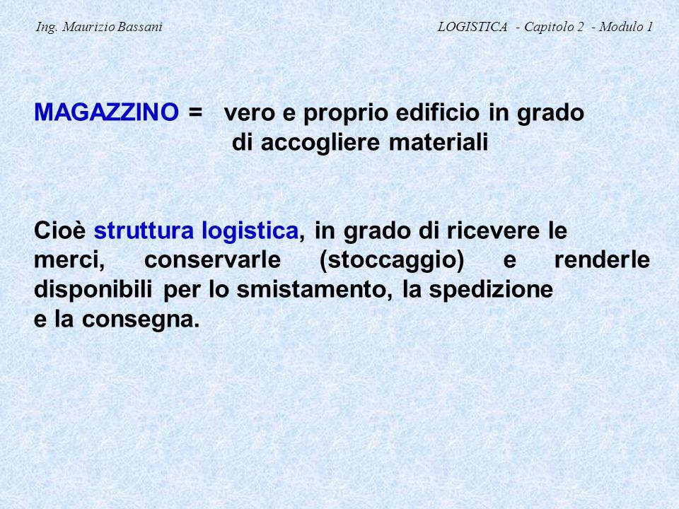 Ing. Maurizio Bassani LOGISTICA - Capitolo 2 - Modulo 1 MAGAZZINO = vero e proprio edificio in grado di accogliere materiali Cioè struttura logistica,