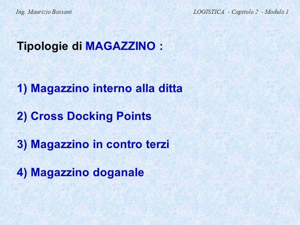 Ing. Maurizio Bassani LOGISTICA - Capitolo 2 - Modulo 1 Tipologie di MAGAZZINO : 1) Magazzino interno alla ditta 2) Cross Docking Points 3) Magazzino