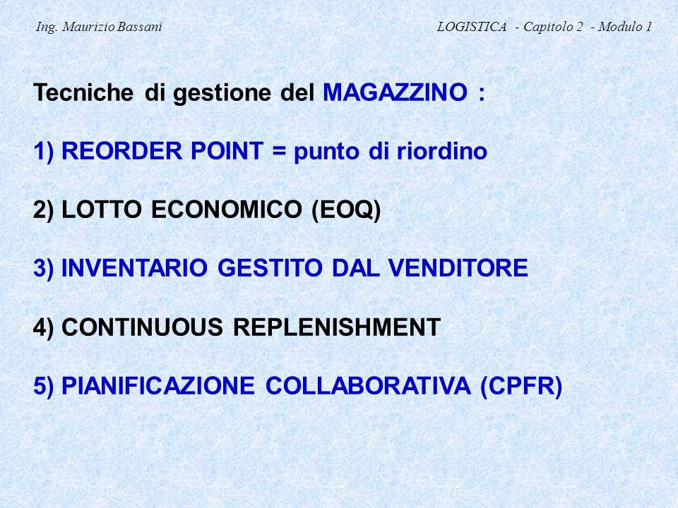 Ing. Maurizio Bassani LOGISTICA - Capitolo 2 - Modulo 1 Tecniche di gestione del MAGAZZINO : 1) REORDER POINT = punto di riordino 2) LOTTO ECONOMICO (
